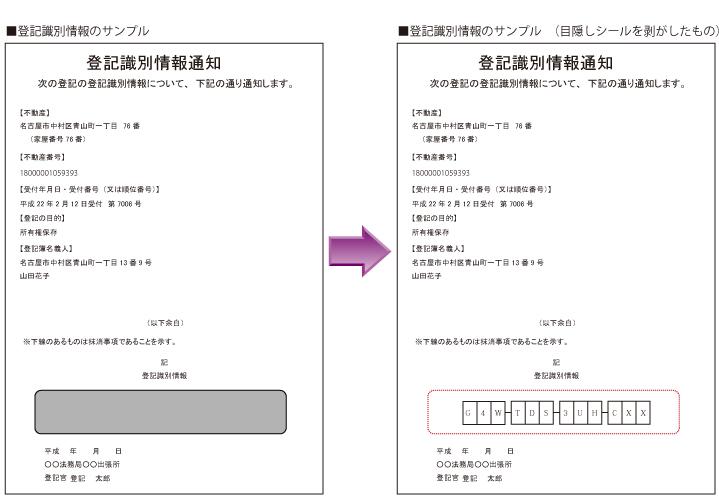 法務局から発行されたときは、左のように目隠しシールが貼ってありますが、剥がすと右のように12ケタの英数字が記載されています。