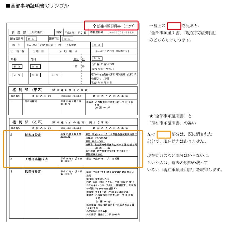 『全部事項証明書』にはそのような履歴も全部記載されているのです。