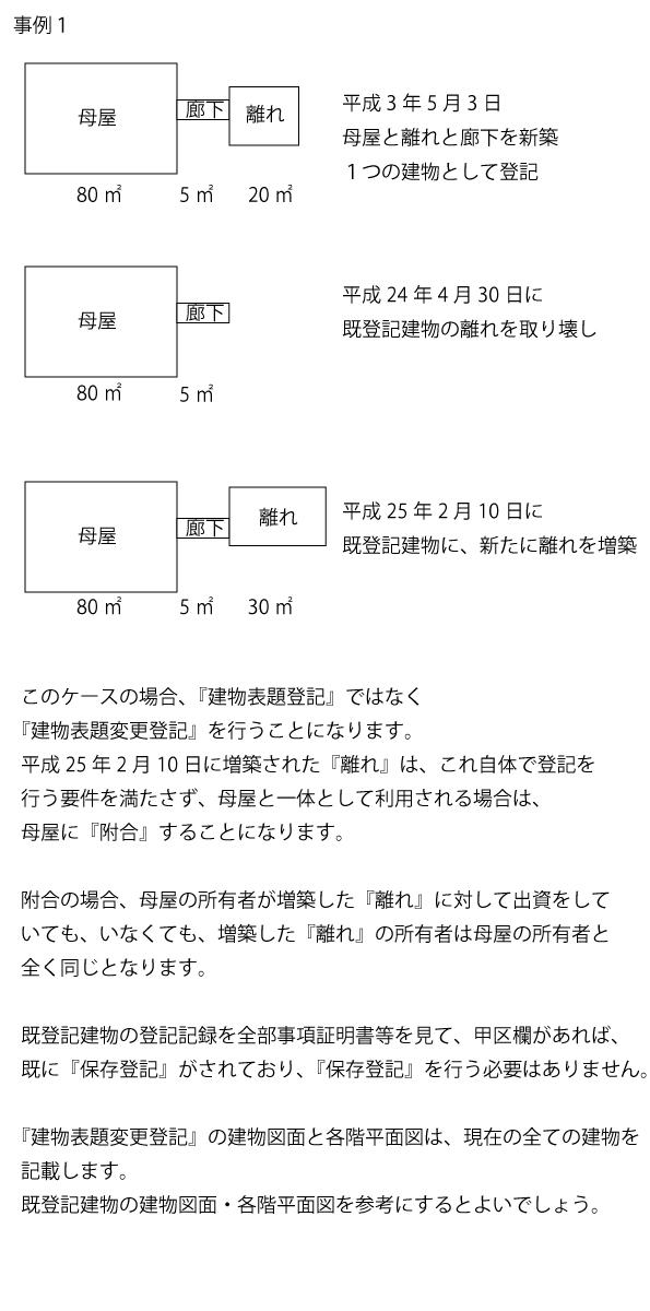建物表題変更登記の申請書の書き方・記載例・様式・見本|自分で