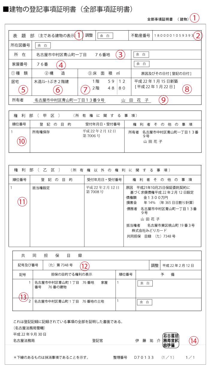 建物 登記事項証明書(全部事項証明書) 見方